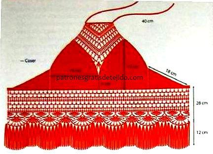 molde-top-crochet