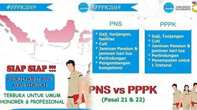 Resmi Ditandatangani Presiden,   Pemkab Tebo Akui Belum Ada Intruksi Untuk Jalankan P3K