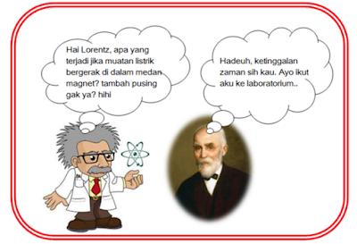 Rumus Gaya Lorentz dan Cara Menentukan Arahnya