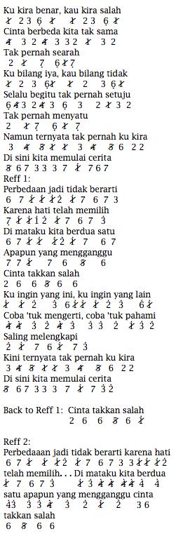 Not Angka Pianika Lagu  Cinta Takkan Salah - Derby Romero Feat Gita Gutawa