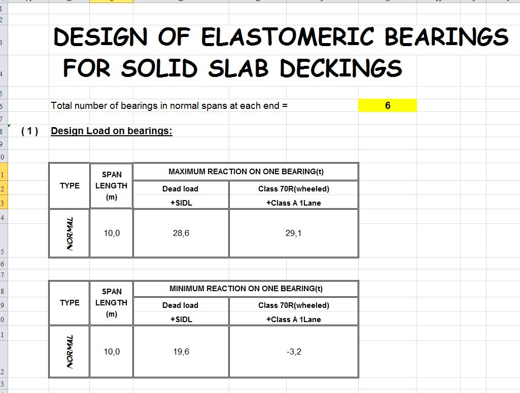 Design of elastomeric bearings wirth spreadsheet