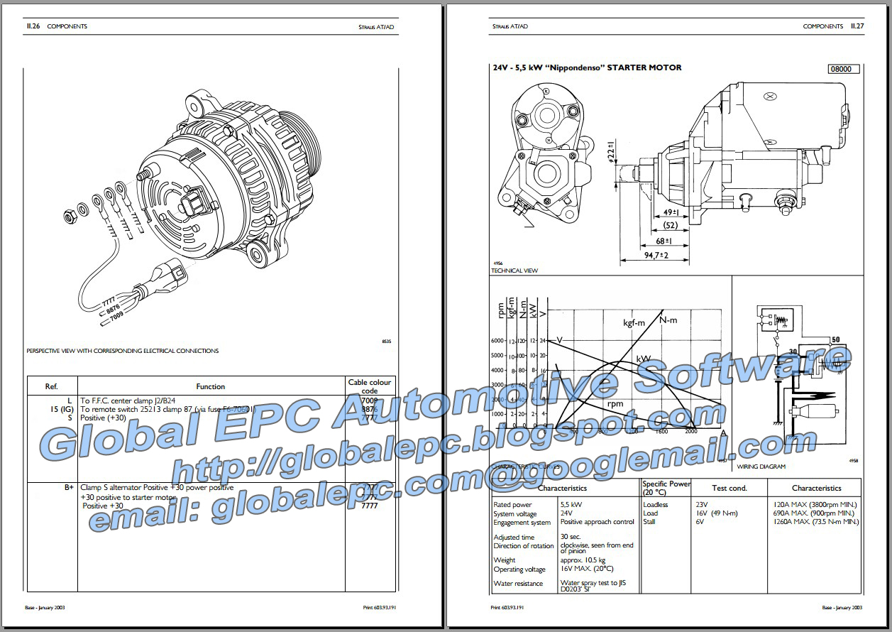 auto repair wiring diagrams auto free engine image for automotive wire automotive wire [ 1257 x 890 Pixel ]