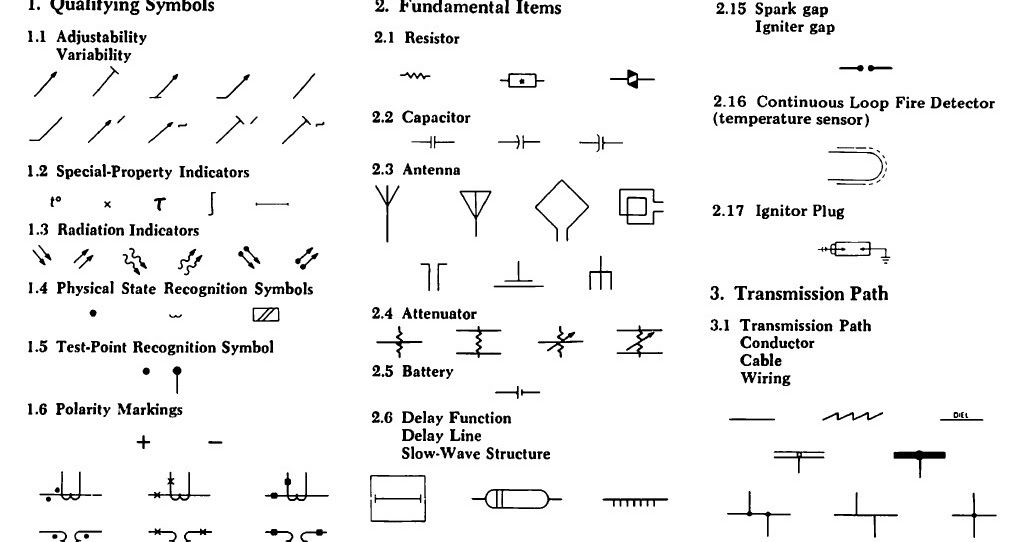 How to Read and Interpret Electrical Shop Drawings –Part