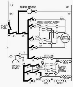 Fisher Paykel Ecosmart Washer Repair Manual