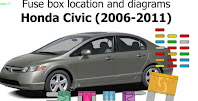 Fuse box honda civic 2006-2011