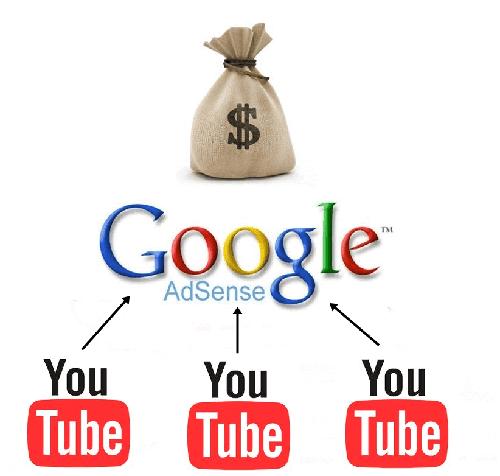 كيفية ربط عدة قنوات يوتيوب مع حسابك في ادسنس