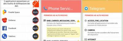 Come proteggere dati sensibili smartphone Android: Privacy guard