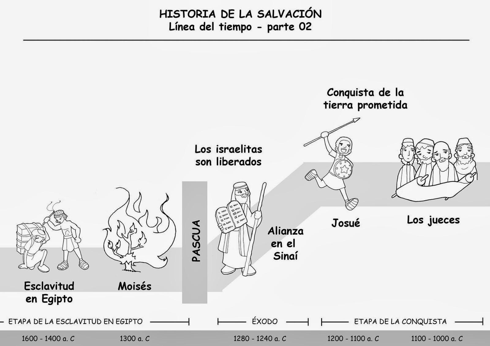 1600 Sf To Sm Recursos Para Mi Clase Historia De La Salvaci 211 N L 205 Nea