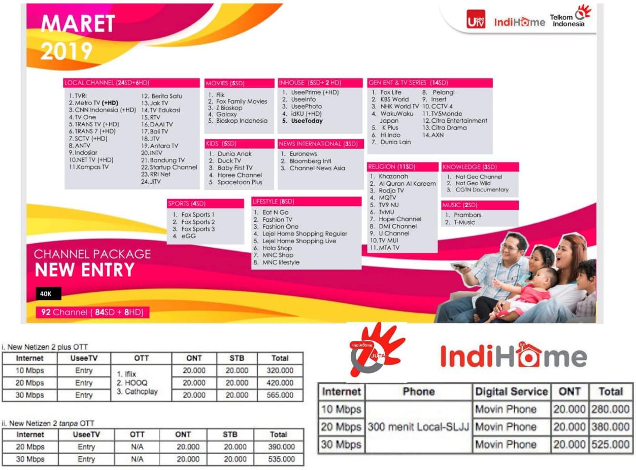 Tarif Internet Telkom Indihome