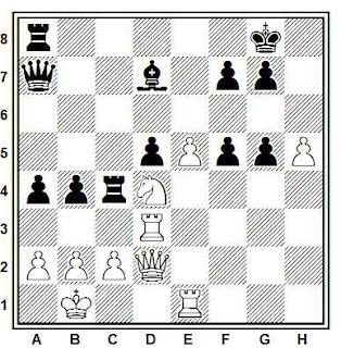 Problema ejercicio de ajedrez número 799: Wedberg - Korchnoi (Haninge, 1988)