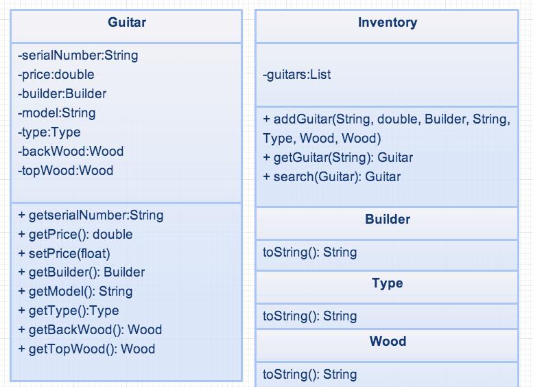 Full-Stack Engineering: [書摘] 深入淺出物件導向分析與設計 OOA & OOD