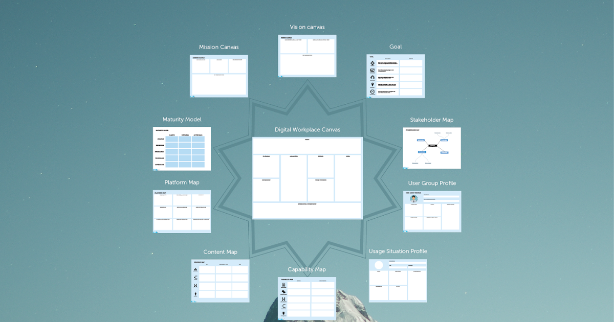 The digital workplace strategy and design methodology poster