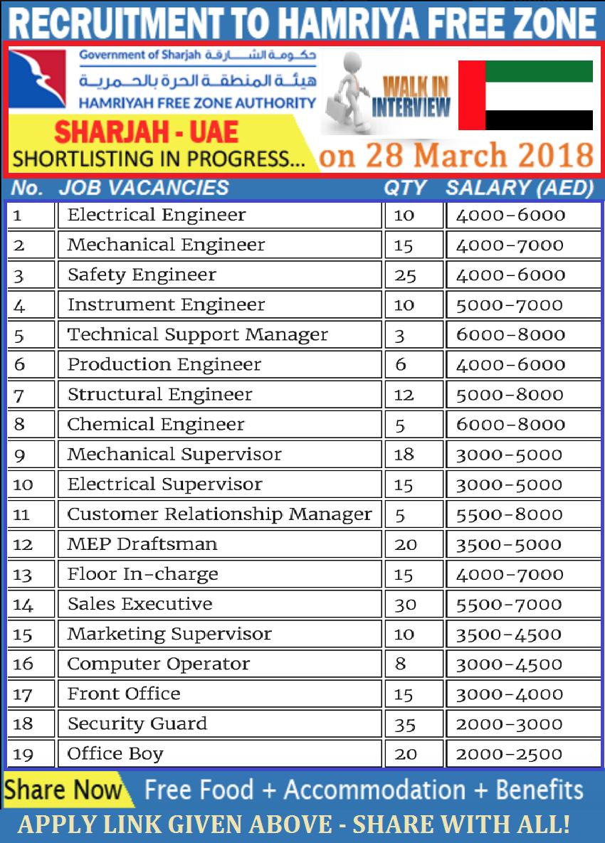 HAMRIYA FREE ZONE JOBS - UAE, SHARJAH RECRUITMENT VACANCIES LATEST