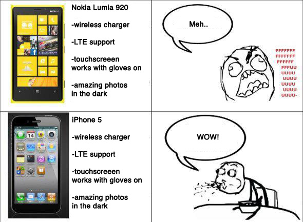 The Truth About Iphone 5