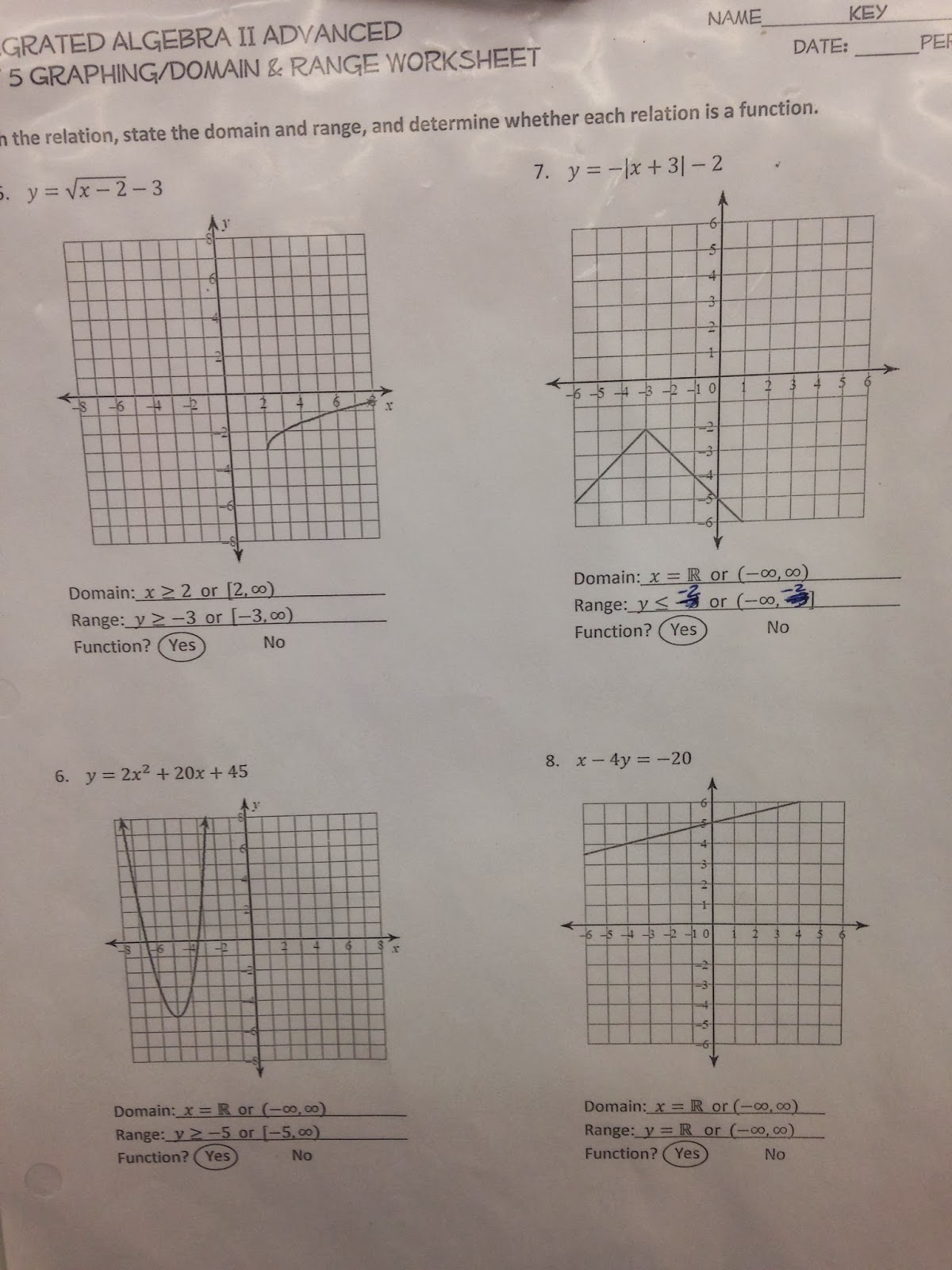 Mrs Buschelman S Beautiful Blog D Amp R Amp Piecewise