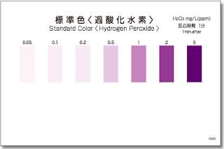 Test thử Hydrogen Peroxide (H2O2) - Kiểm tra nhanh hàm lượng Hydrogen Peroxide (H2O2)- test nhanh Kyoritsu - test nhanh cod