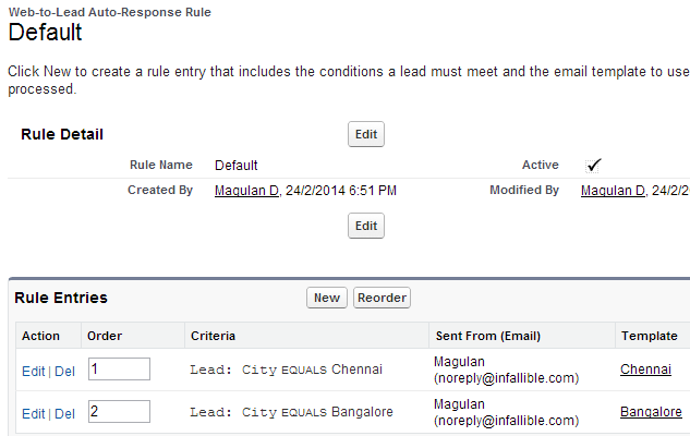 Infallible Techie: Auto response rule in Salesforce