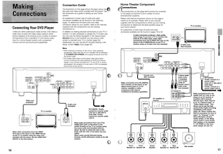 Hdtv Connection Diagrams VoIP Connection Diagrams Wiring
