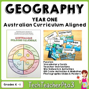 How to teach Geography Year 1 to align with Australian Curriculum