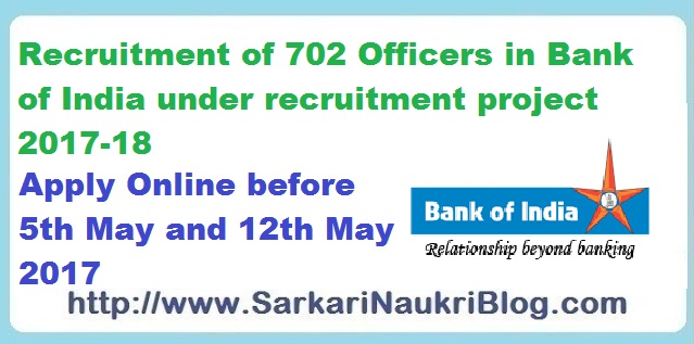 Bank of India Officer Recruitment Project 2017-18