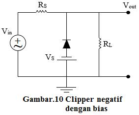 clipper negatif dengan bias