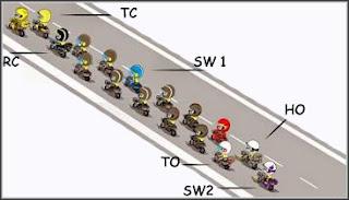 Tata Cara Saat Touring Atau Konvoi Sepeda Motor