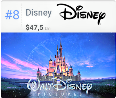 Disney, disney-land,walt-disney