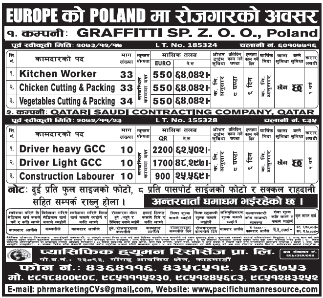 Jobs in Europe Poland for Nepali, Salary Rs 64,042