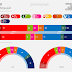 DENMARK, April 2017. Voxmeter poll