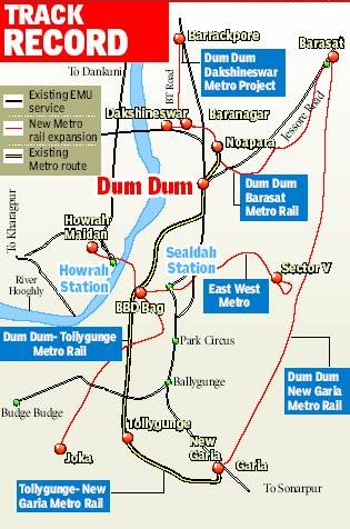 Twenty22-India on the move: Kolkata Metro snippets