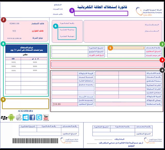 رابط الاستعلام عن فواتير الكهرباء الجديدة الكترونيا عبر موقع شركة الكهرباء السعودية 2018 الإستعلام عن قيمة فواتير الكهرباء