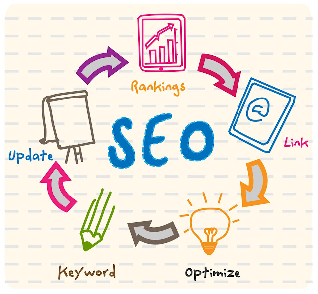 SEO Web Design in Nepal