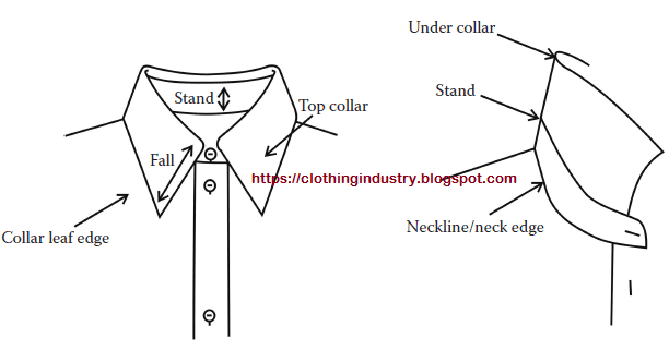How To Make A Collar For A Dress Clothing Industry