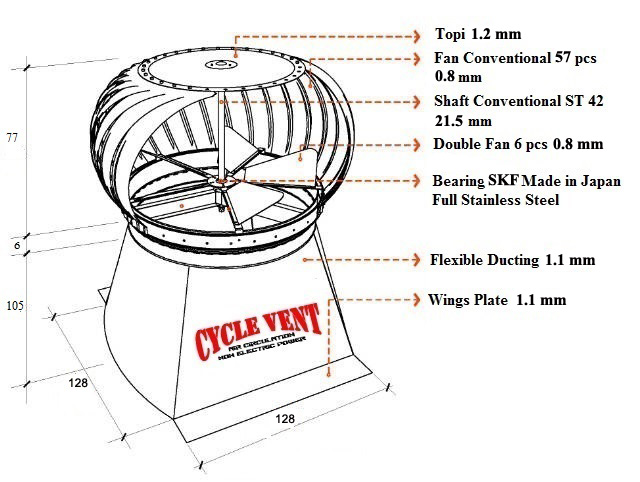 Harga Turbine Ventilator Circlevent Terbaru