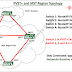 Cisco Switching: PVST+ Simulation on MST Switches