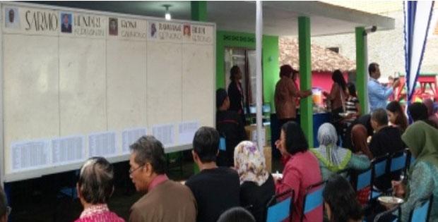Contoh Penerapan Demokrasi di Lingktungarn Tempat Tinggal