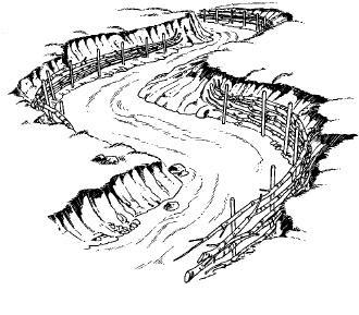 Golden-Civil: Konsep Sistem Saluran Drainase