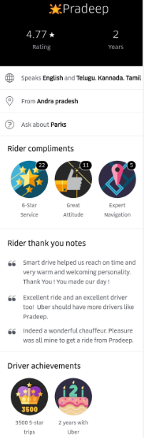 UBER ROLLS OUT DRIVER PROFILE FEATURE IN INDIA