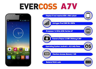 Flash Evercoss A7V ke KitKat Via PC - Instal Ulang Android Mengatasi Bootloop