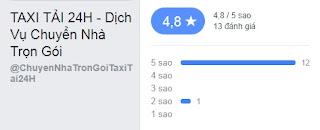 đánh giá vận tải quốc tế 24h