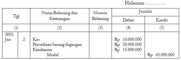 Pengertian dan Contoh Pencacatan Transaksi Dalam Dokumen Jurnal Umum