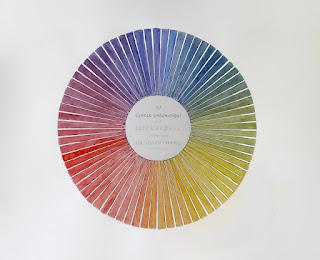 Círculo cromático de Michel Eugéne Chevreul