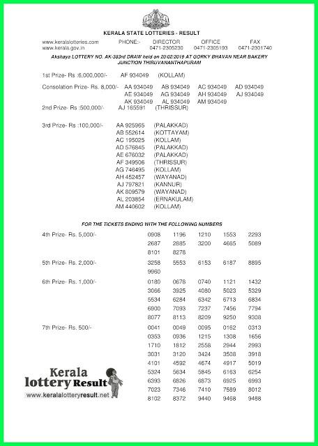 KeralaLotteryResult.net, kerala lottery kl result, yesterday lottery results, lotteries results, keralalotteries, kerala lottery, keralalotteryresult, kerala lottery result, kerala lottery result live, kerala lottery today, kerala lottery result today, kerala lottery results today, today kerala lottery result, akshaya lottery results, kerala lottery result today akshaya, akshaya lottery result, kerala lottery result akshaya today, kerala lottery akshaya today result, akshaya kerala lottery result, live akshaya lottery AK-383, kerala lottery result 20.02.2019 akshaya AK 383 20 February 2019 result, 20 02 2019, kerala lottery result 20-02-2019, akshaya lottery AK 383 results 20-02-2019, 20/02/2019 kerala lottery today result akshaya, 20/02/2019 akshaya lottery AK-383, akshaya 20.02.2019, 20.02.2019 lottery results, kerala lottery result February 20 2019, kerala lottery results 20th February 2019, 20.02.2019 week AK-383 lottery result, 20.02.2019 akshaya AK-383 Lottery Result, 20-02-2019 kerala lottery results, 20-02-2019 kerala state lottery result, 20-02-2019 AK-383, Kerala akshaya Lottery Result 20/02/2019
