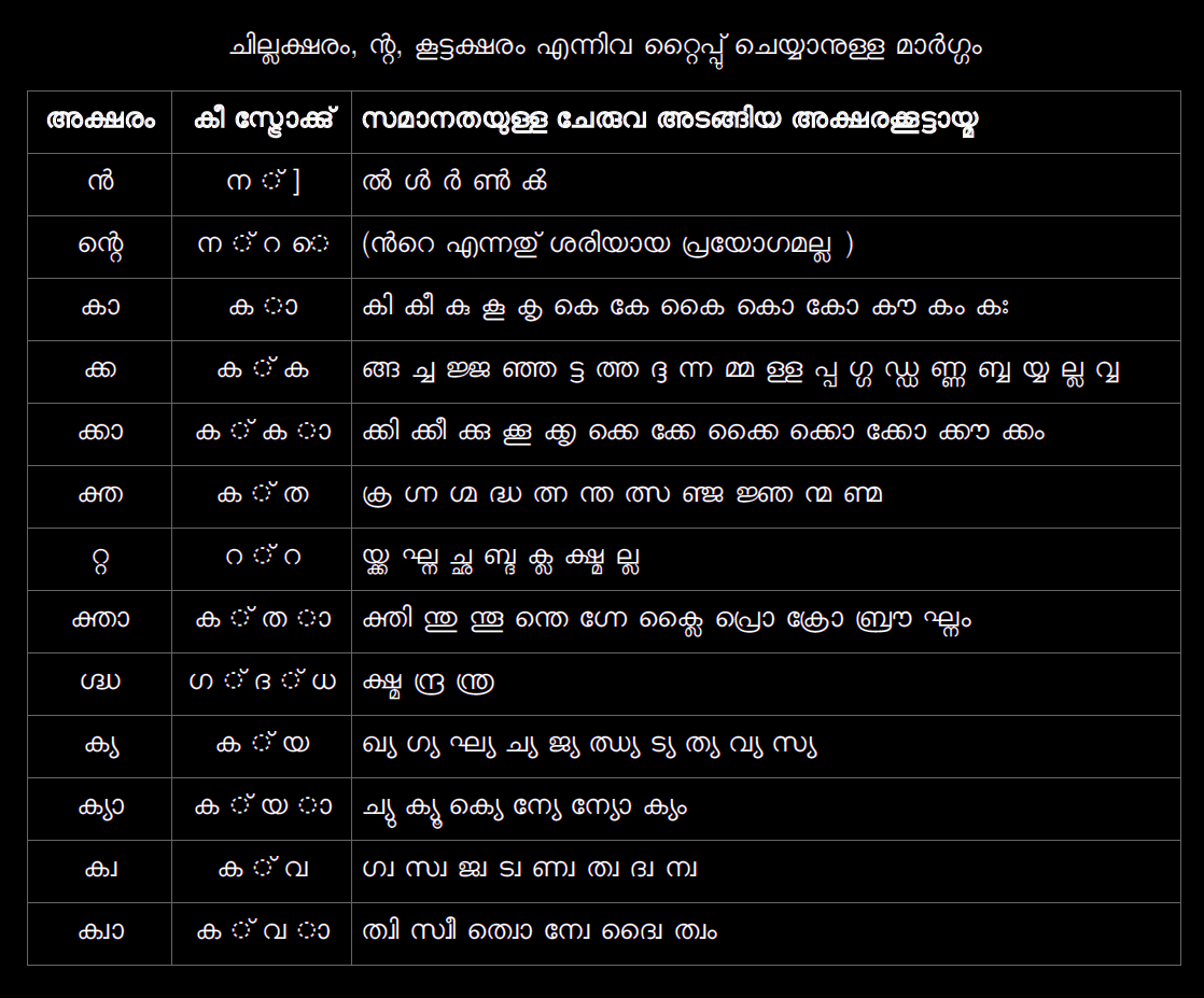 Malayalam Love Letter In English 6 2 more letters that were