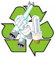 green recycle symbol superimposed with various types of florescent bulbs