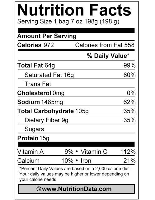 Diet Coke Nutrition images