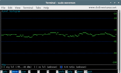 Wavemon - Tool Wireless Analyzer Berbasis CLI di GNU/Linux