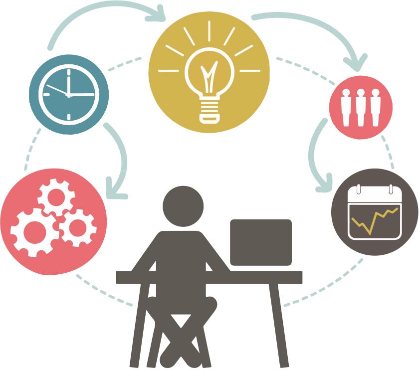 Generaci n opus nova conceptos de administraci n de for Administracion de proyectos