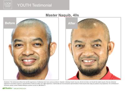 Youth Shaklee Terengganu