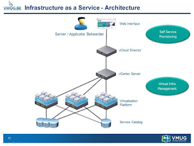 iaas vmug1 - Mengenal Istilah Cloud Computing